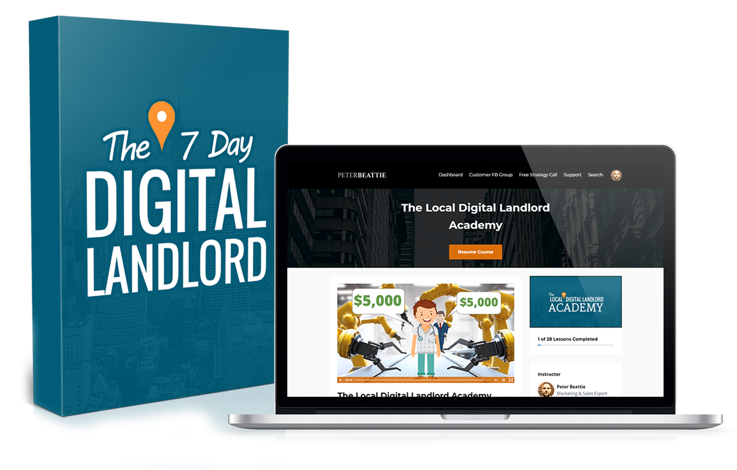 The Digital Landlord Academy